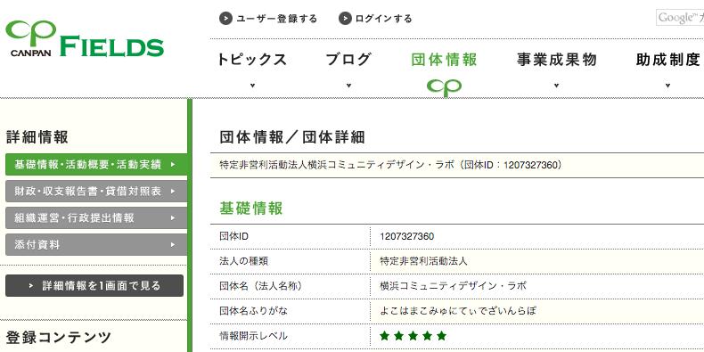 canpan 横浜コミュニティデザイン・ラボ